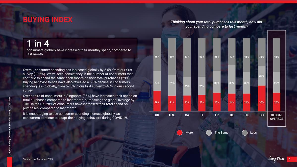 Understanding-consumer-behavior-2_2
