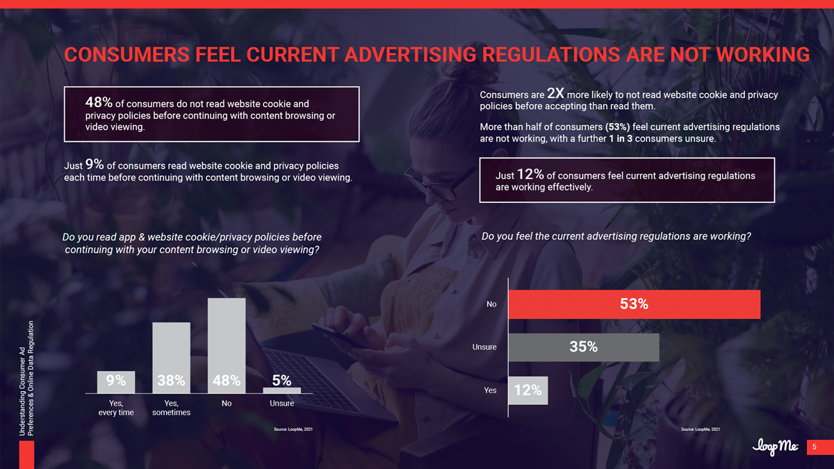 understanding-consumer-ad-preferences-UK