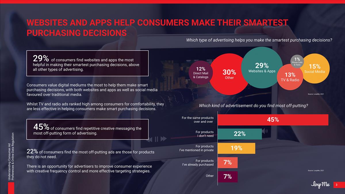 understanding-consumer-ad-preferences-UK_2