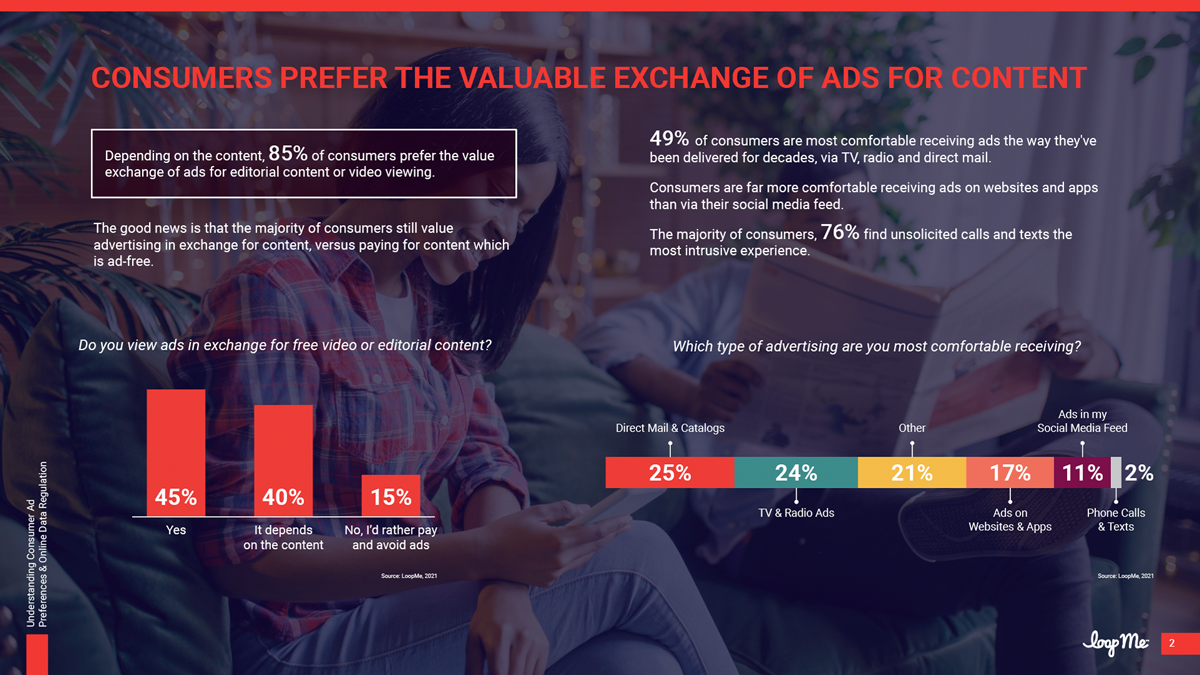 understanding-consumer-ad-preferences-US