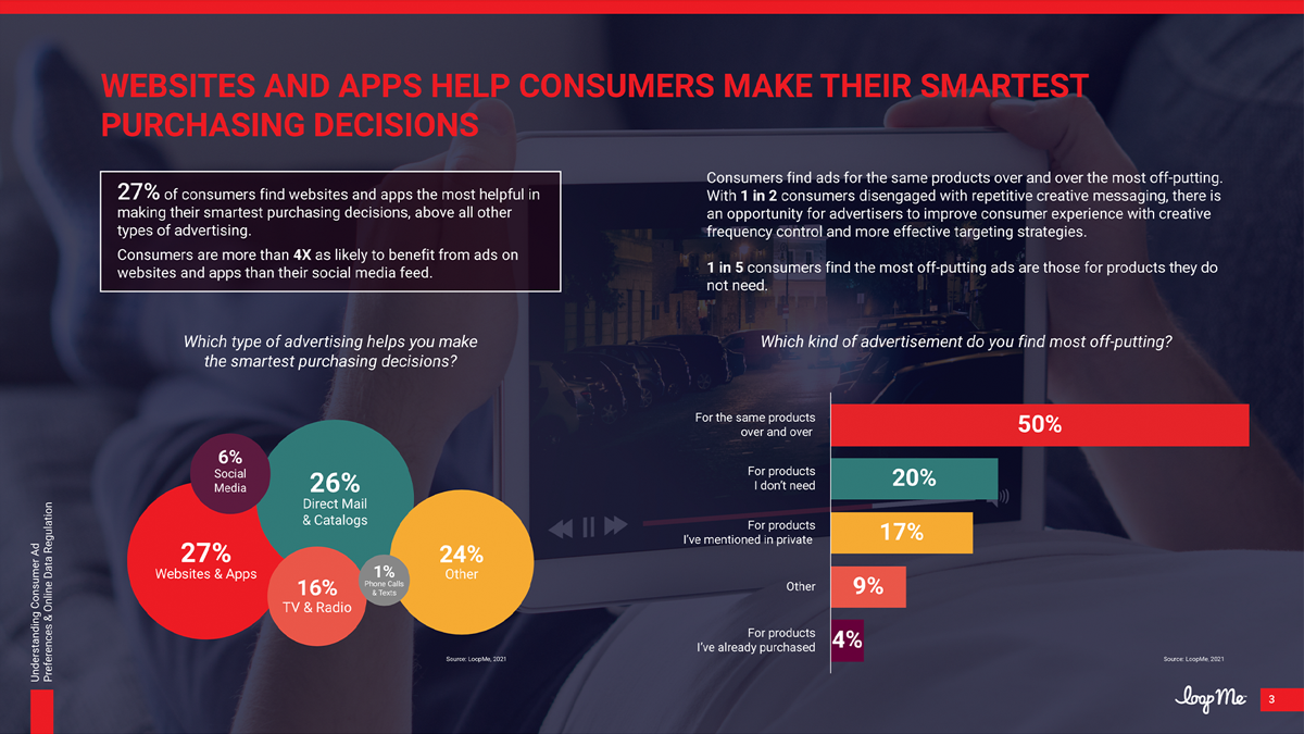 understanding-consumer-ad-preferences-US_2